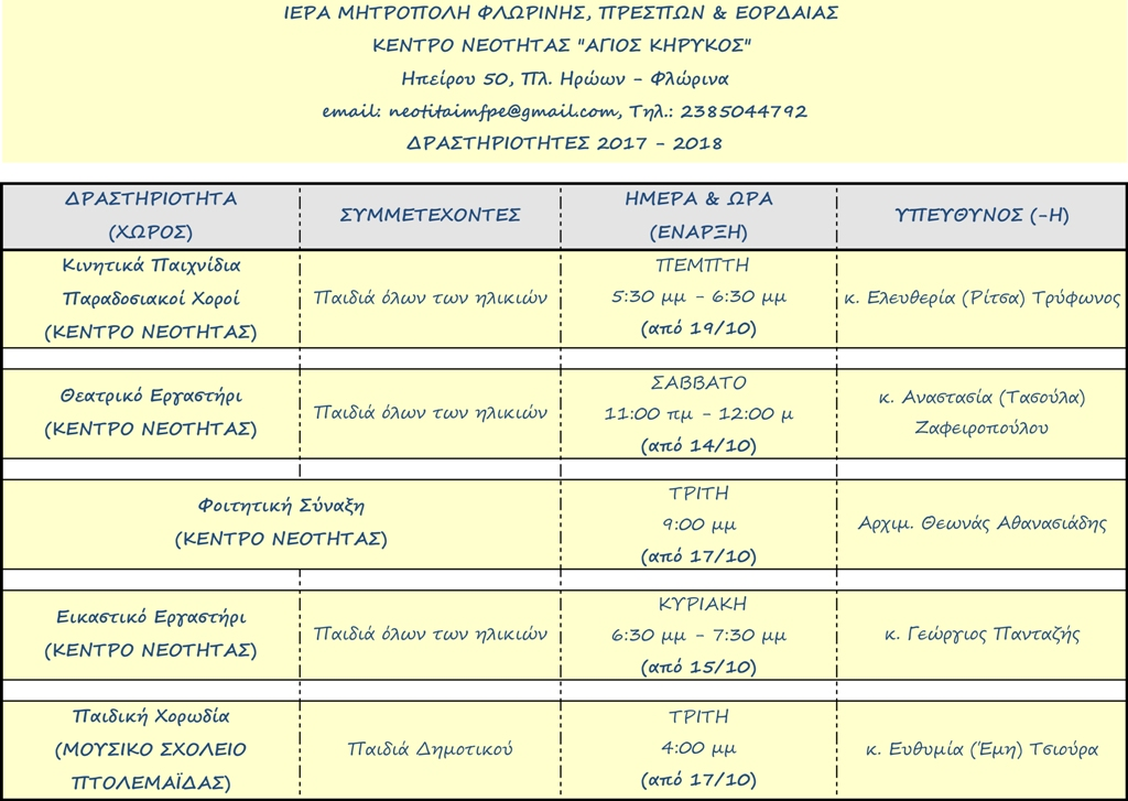 Προγραμμα Δρασεων Κεντρου Νεοτητας ΙΜΦΠΕ 2017-2018-1