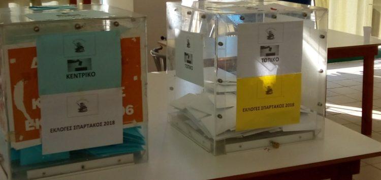 Τα αποτελέσματα των εκλογών του Σωματείου Εργαζομένων στη ΔΕΗ «Σπάρτακος» ΑΗΣ Μελίτης