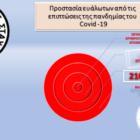 Τηλεφωνική γραμμή ψυχοκοινωνικής στήριξης: Έκτακτη δράση του Ελληνικού Ερυθρού Σταυρού για την υποστήριξη ατόμων και ευάλωτων ομάδων από τις επιπτώσεις της πανδημίας του COVID-19