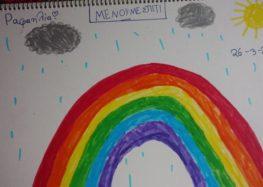 Μένουμε Σπίτι Με Τα Παιδιά: μία σελίδα στο FB, όπου θα αναρτώνται ζωγραφιές, κείμενα και άλλες «δημιουργίες» των παιδιών